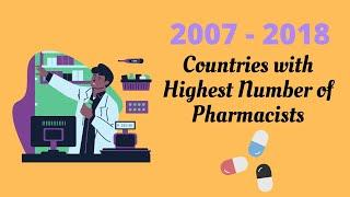 Top 10 Countries with Highest Number of Pharmacists (per 10,000 people) 全球前十名藥劑師數最多的國家