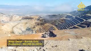 Top 10 gold mines in the world | My Gold Rev | Investment opportunity | MGR