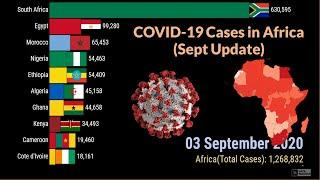 Africa -Top 10 Country by COVID-19 Confirmed Cases-( September 2020 Update)