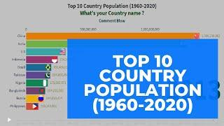 Top 10 Country Population (1960-2020) #Population