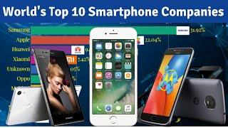 World's Top 10 Most Popular Smartphone Companies (2010-2019)