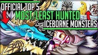 OFFICIAL Top 5 Most + Least Hunted Monsters in Monster Hunter World Iceborne! (Discussion/Fun) #mhw