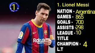 TOP 10 FOOTBALL PLAYERS   MATCH PLAYED   GOALS   LEAGUE TITLE   Birthday place