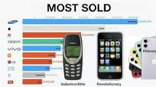 Wow top 10 mobile phone in the word
