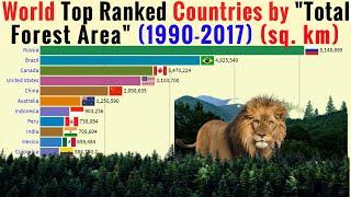World Top Ranked Countries by Total Forest Area (1990-2017) || Bar Chart Visualization