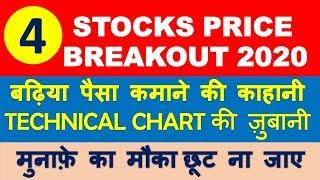 4 stocks chart breakout in 2020 technical analysis | multibagger shares to buy now for long term