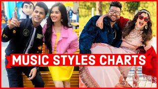 Music Styles Charts : Top 20 Songs This Week Hindi/Punjabi Songs (3 May 2020) Latest New Songs 2020