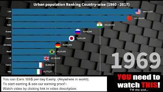 Top 10 Country for Largest City Population Ranking (1960-2018- Urban Population)