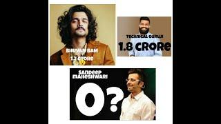 INCOME OF TOP 10 INDIAN YOUTUBERS AND MORE INFORMATION ABOUT THEM