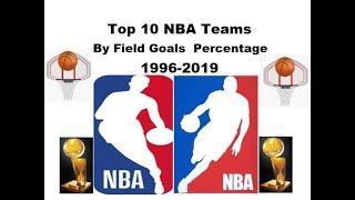 Top 10 NBA Teams by Field Goals percentage (1996-2019)