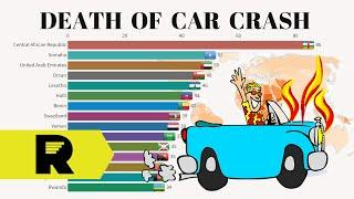 Highest Death rate from Car Crash (1990-2017): top 15 death rates through traffic accidents
