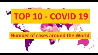 TOP 10 - COVID-19 - Number of cases around the world (March 1st - September 3rd)
