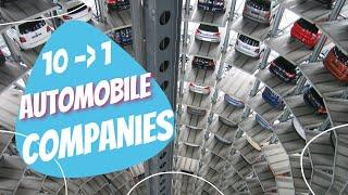 Top 10 Automobile Companies in the World    2021