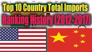 Top 10 Country Total Imports Ranking History 2012 2017