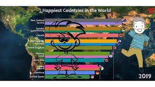 TOP 10 - HAPPIEST COUNTRY IN THE WORLD