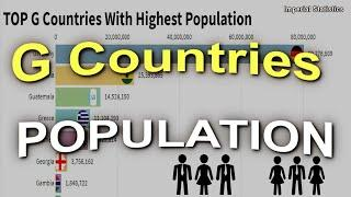 [Statistics] Top G Countries With Highest Population ( 1960 - 2019 ) - Country Population #49