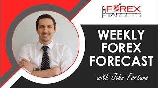Weekly Forex Forecast 6th - 10th April 2020