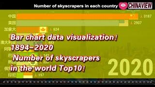 1894-2020 Number of skyscrapers in the world Top10!Bar chart data visualization,