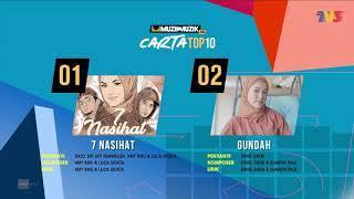 Carta Top 10 - Week 20 | Muzik-Muzik 35 (2020)