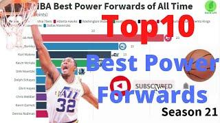 Top 10 NBA Best Power Forwards of All Time