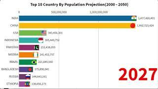 Top 10 Country By Population Projection (2000 - 2050)