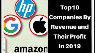 Top 10 Companies in the World by Revenue in 2019. #shorts #business #startup #motivation #success