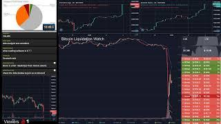 Live Bitcoin Liquidation Watch: jan 1 2020