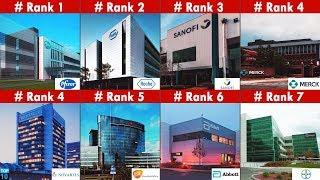 Top 10 Pharmaceutical Companies In The World | Largest Pharmaceutical Companies | Top 10 World Trend