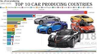 Top 10 Car Producing Countries (1997 ~ 2019)