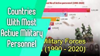 Top 10 Largest Military by Number of Active Personnel (1990-2020)