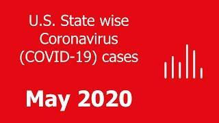 Top 10 US States Coronavirus cases | US COVID-19 cases