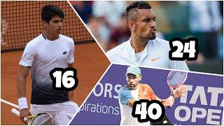Best Tennis Player By Age (16-41) • 2020 Edition