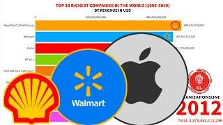 Top 10 Richest Companies In The World (1995 - 2019)