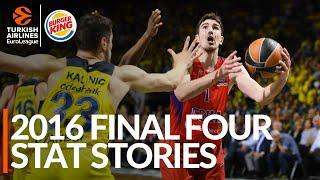 2016 Final Four Stat Stories