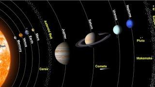 Top 10facts about our solar system