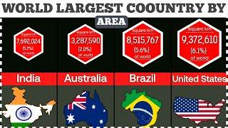 World Largest Country: Top 50 Largest Country by Area !!!
