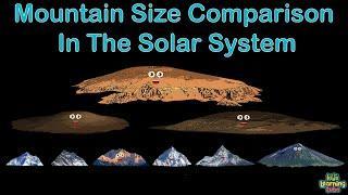 Mountain Size Comparison/Solar System Size Comparison