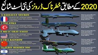 Top 10 Drones In The World || Search Point
