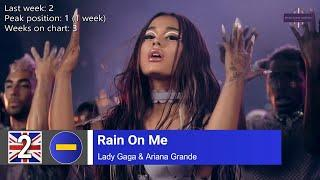UK Top 10 Songs of The Week - 18 June, 2020 (Week 24)