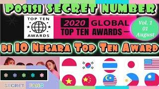 [ 01 August ] Posisi Secret Number di 10 Negara - Top Ten Award 2020.