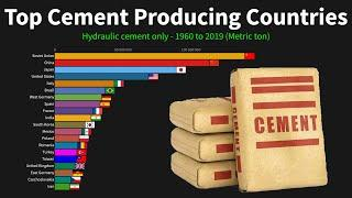 Top Cement Producing Countries 1960 to 2019