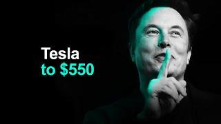 Tesla Joining The S&P 500? (+ US election impact)