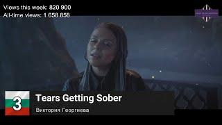 Bulgaria Top 10 Songs of The Week - 27 March, 2020 (Week 12)