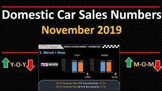 Domestic Car Sales Numbers: November 2019 | Indian Car Sales Figures November 2019