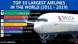 Top 10 Largest Airlines by Number of Passengers Carried (2011 - 2019)