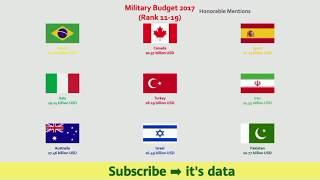 Top 10 Country Military Badget Ranking #History {1990-2017} || it's data ||