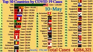 Top 50 Countries: Number of confirmed COVID-19 cases| Coronavirus Update10 May 2020 Bar Chart Race