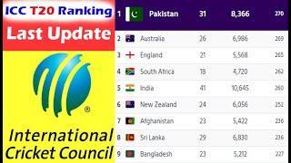 ICC T20 Ranking Last Update!! Top 20 Team List Last Update!! Last Update on ICC T20 Ranking 2020