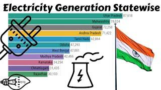 TOP 10 ELECTRICITY GENERATION STATES OF INDIA FROM 2006 TO 2016