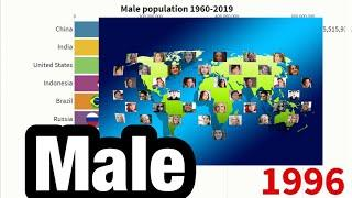 TOP10-Country-Ranking「population,Male 1960-2019」
